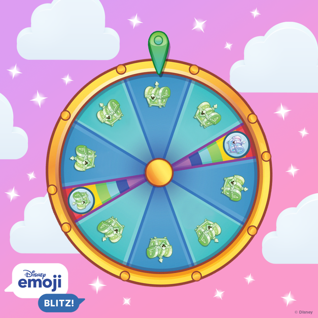 April Fools' Day Prize Wheel